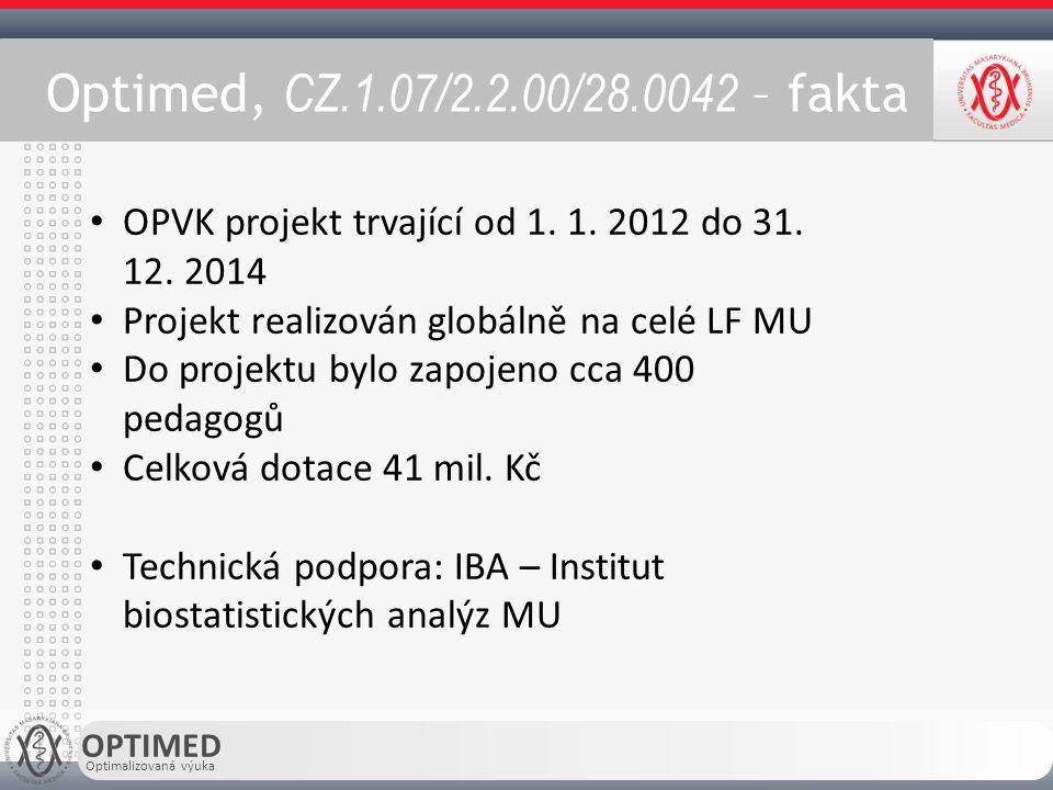 OPTIMED Optimalizovaná výuka Optimed, CZ.1.07/2.2.00/28.0042 – fakta OPVK projekt trvající od 1.