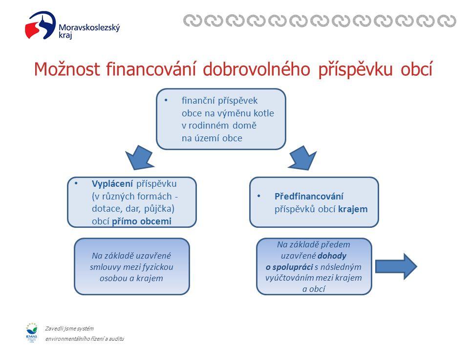 Zavedli jsme systém environmentálního řízení a auditu Možnost financování dobrovolného příspěvku obcí finanční příspěvek obce na výměnu kotle v rodinném domě na území obce Vyplácení příspěvku (v různých formách - dotace, dar, půjčka) obcí přímo obcemi Předfinancování příspěvků obcí krajem Na základě uzavřené smlouvy mezi fyzickou osobou a krajem Na základě předem uzavřené dohody o spolupráci s následným vyúčtováním mezi krajem a obcí