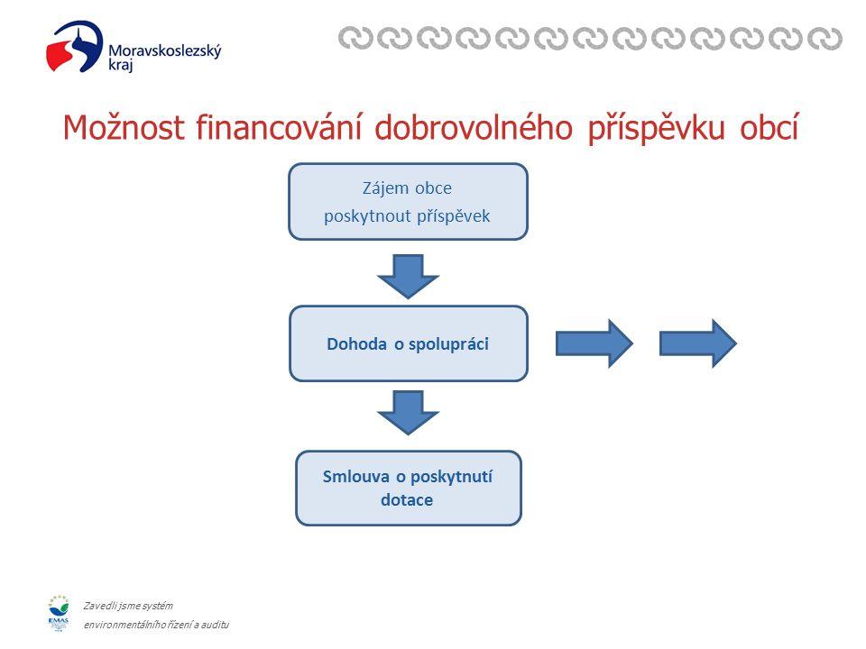 Zavedli jsme systém environmentálního řízení a auditu Možnost financování dobrovolného příspěvku obcí Zájem obce poskytnout příspěvek Dohoda o spolupráci Smlouva o poskytnutí dotace