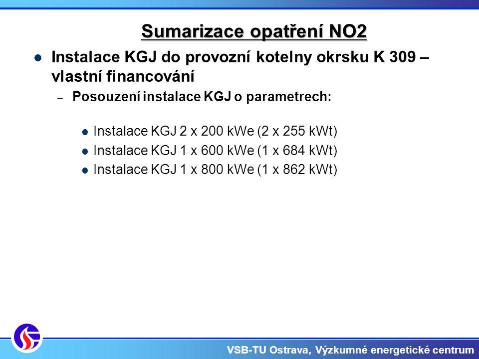 VSB-TU Ostrava, Výzkumné energetické centrum Sumarizace opatření NO2 Instalace KGJ do provozní kotelny okrsku K 309 – vlastní financování – Posouzení instalace KGJ o parametrech: Instalace KGJ 2 x 200 kWe (2 x 255 kWt) Instalace KGJ 1 x 600 kWe (1 x 684 kWt) Instalace KGJ 1 x 800 kWe (1 x 862 kWt)