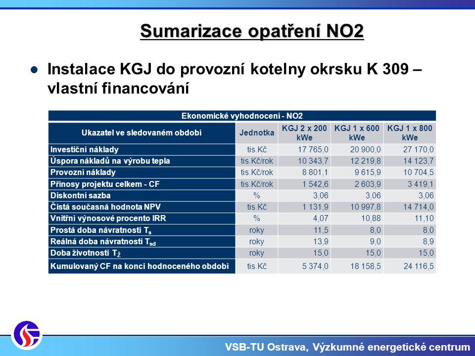 VSB-TU Ostrava, Výzkumné energetické centrum Sumarizace opatření NO2 Instalace KGJ do provozní kotelny okrsku K 309 – vlastní financování Ekonomické vyhodnocení - NO2 Ukazatel ve sledovaném obdobíJednotka KGJ 2 x 200 kWe KGJ 1 x 600 kWe KGJ 1 x 800 kWe Investiční nákladytis.Kč17 765,020 900,027 170,0 Úspora nákladů na výrobu teplatis.Kč/rok10 343,712 219,814 123,7 Provozní nákladytis.Kč/rok8 801,19 615,910 704,5 Přínosy projektu celkem - CFtis.Kč/rok1 542,62 603,93 419,1 Diskontní sazba%3,06 Čistá současná hodnota NPVtis.Kč1 131,910 997,814 714,0 Vnitřní výnosové procento IRR%4,0710,8811,10 Prostá doba návratnosti T s roky11,58,0 Reálná doba návratnosti T sd roky13,99,08,9 Doba životnosti T Ž roky15,0 Kumulovaný CF na konci hodnoceného obdobítis.Kč5 374,018 158,524 116,5