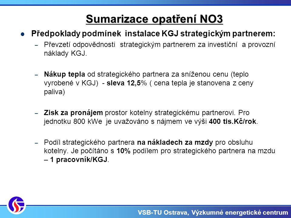 VSB-TU Ostrava, Výzkumné energetické centrum Sumarizace opatření NO3 Předpoklady podmínek instalace KGJ strategickým partnerem: – Převzetí odpovědnosti strategickým partnerem za investiční a provozní náklady KGJ.