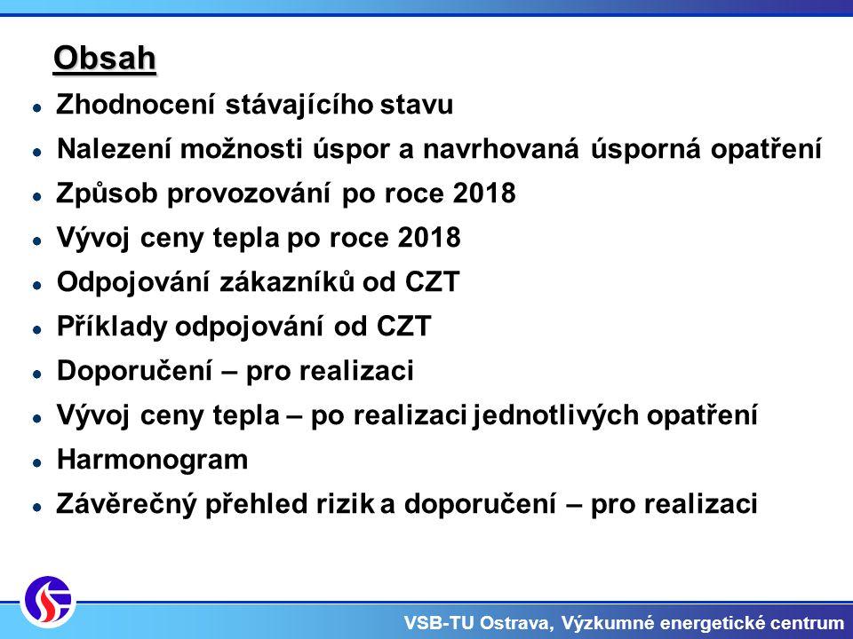 VSB-TU Ostrava, Výzkumné energetické centrum Odpojování zákazníků od CZT Zhodnocení ve dvou variantách: – Varianta I – snižování zisku se snahou zachování stávající ceny tepla až do hranice zisku 1000 tis.Kč/rok.