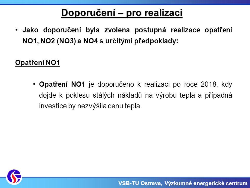 VSB-TU Ostrava, Výzkumné energetické centrum Doporučení – pro realizaci Jako doporučení byla zvolena postupná realizace opatření NO1, NO2 (NO3) a NO4 s určitými předpoklady: Opatření NO1 Opatření NO1 je doporučeno k realizaci po roce 2018, kdy dojde k poklesu stálých nákladů na výrobu tepla a případná investice by nezvýšila cenu tepla.