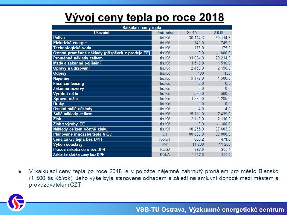 VSB-TU Ostrava, Výzkumné energetické centrum Vývoj ceny tepla po roce 2018 V kalkulaci ceny tepla po roce 2018 je v položce nájemné zahrnutý pronájem pro město Blansko (1 500 tis.Kč/rok).