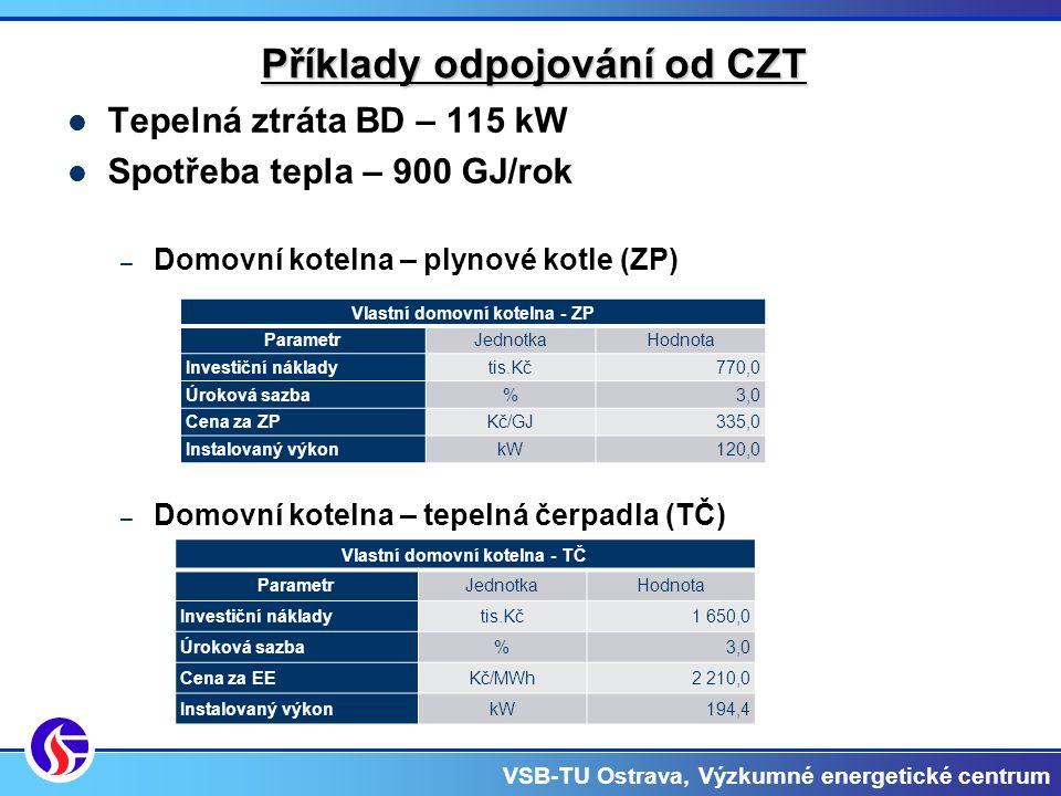 VSB-TU Ostrava, Výzkumné energetické centrum Příklady odpojování od CZT Tepelná ztráta BD – 115 kW Spotřeba tepla – 900 GJ/rok – Domovní kotelna – plynové kotle (ZP) – Domovní kotelna – tepelná čerpadla (TČ) Vlastní domovní kotelna - ZP ParametrJednotkaHodnota Investiční nákladytis.Kč770,0 Úroková sazba%3,0 Cena za ZPKč/GJ335,0 Instalovaný výkonkW120,0 Vlastní domovní kotelna - TČ ParametrJednotkaHodnota Investiční nákladytis.Kč1 650,0 Úroková sazba%3,0 Cena za EEKč/MWh2 210,0 Instalovaný výkonkW194,4