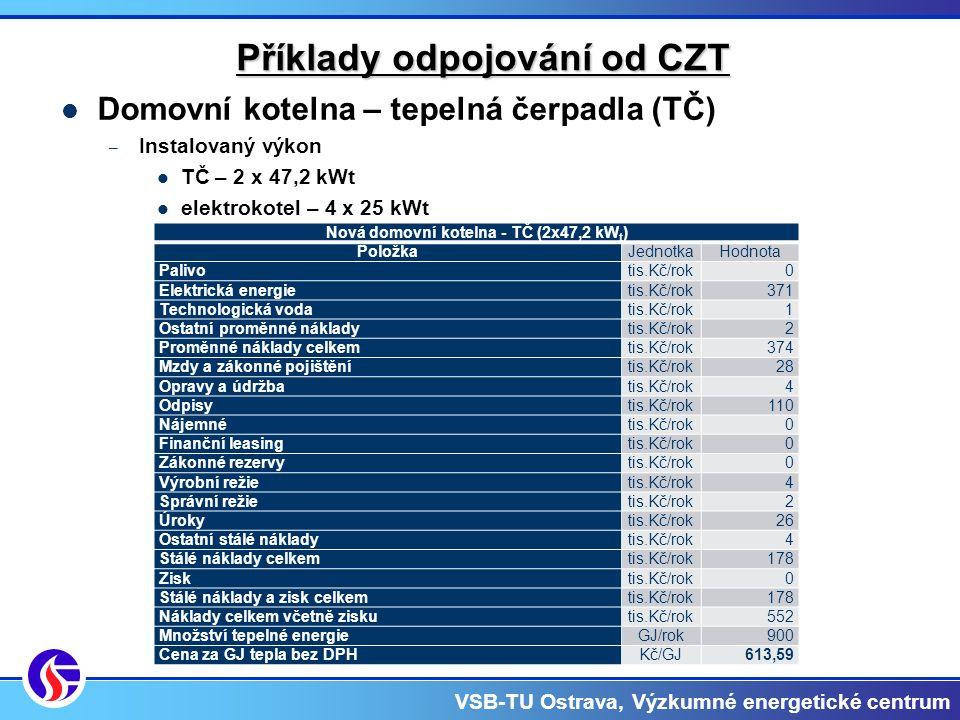 VSB-TU Ostrava, Výzkumné energetické centrum Příklady odpojování od CZT Domovní kotelna – tepelná čerpadla (TČ) – Instalovaný výkon TČ – 2 x 47,2 kWt elektrokotel – 4 x 25 kWt Nová domovní kotelna - TČ (2x47,2 kW t ) PoložkaJednotkaHodnota Palivotis.Kč/rok0 Elektrická energietis.Kč/rok371 Technologická vodatis.Kč/rok1 Ostatní proměnné nákladytis.Kč/rok2 Proměnné náklady celkemtis.Kč/rok374 Mzdy a zákonné pojištěnítis.Kč/rok28 Opravy a údržbatis.Kč/rok4 Odpisytis.Kč/rok110 Nájemnétis.Kč/rok0 Finanční leasingtis.Kč/rok0 Zákonné rezervytis.Kč/rok0 Výrobní režietis.Kč/rok4 Správní režietis.Kč/rok2 Úrokytis.Kč/rok26 Ostatní stálé nákladytis.Kč/rok4 Stálé náklady celkemtis.Kč/rok178 Zisktis.Kč/rok0 Stálé náklady a zisk celkemtis.Kč/rok178 Náklady celkem včetně ziskutis.Kč/rok552 Množství tepelné energieGJ/rok900 Cena za GJ tepla bez DPHKč/GJ613,59