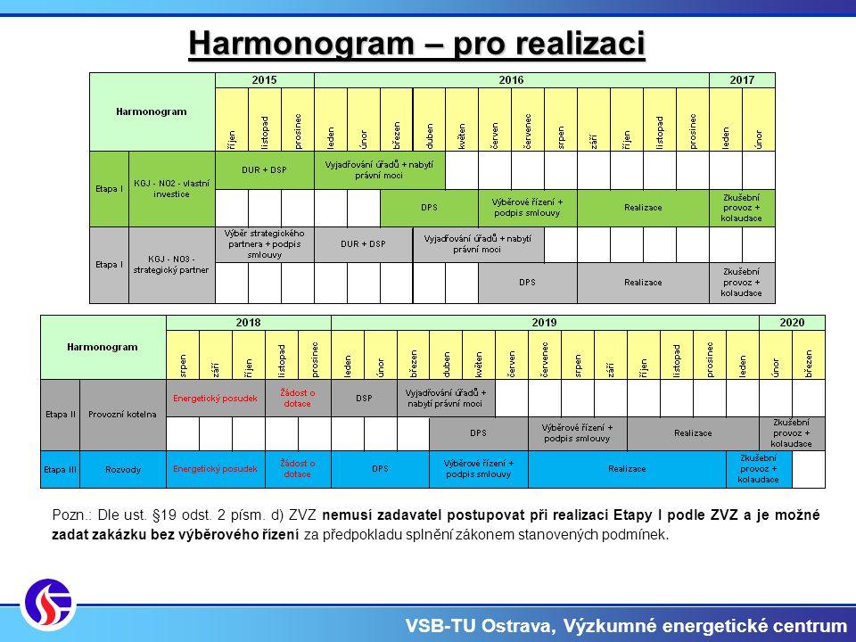 VSB-TU Ostrava, Výzkumné energetické centrum Harmonogram – pro realizaci Pozn.: Dle ust.