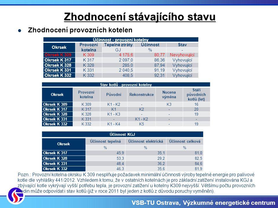 VSB-TU Ostrava, Výzkumné energetické centrum Doporučení – pro realizaci Opatření NO2 (NO3) Opatření NO2, popřípadě NO3 se doporučuje k realizaci.