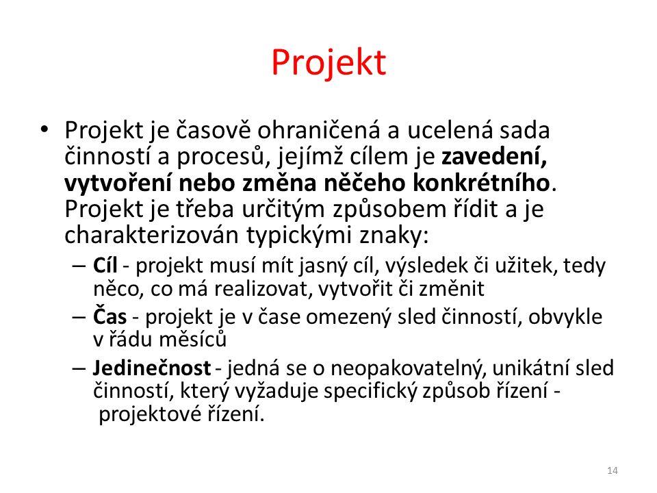 Projekt Projekt je časově ohraničená a ucelená sada činností a procesů, jejímž cílem je zavedení, vytvoření nebo změna něčeho konkrétního.