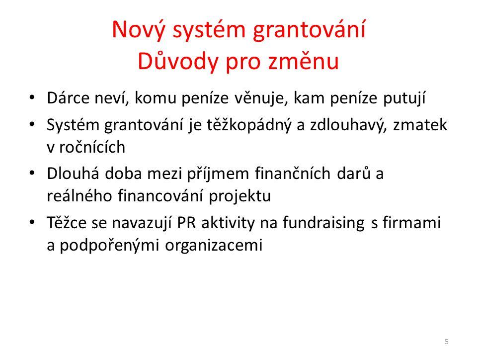 Nový systém grantování Důvody pro změnu Dárce neví, komu peníze věnuje, kam peníze putují Systém grantování je těžkopádný a zdlouhavý, zmatek v ročnících Dlouhá doba mezi příjmem finančních darů a reálného financování projektu Těžce se navazují PR aktivity na fundraising s firmami a podpořenými organizacemi 5