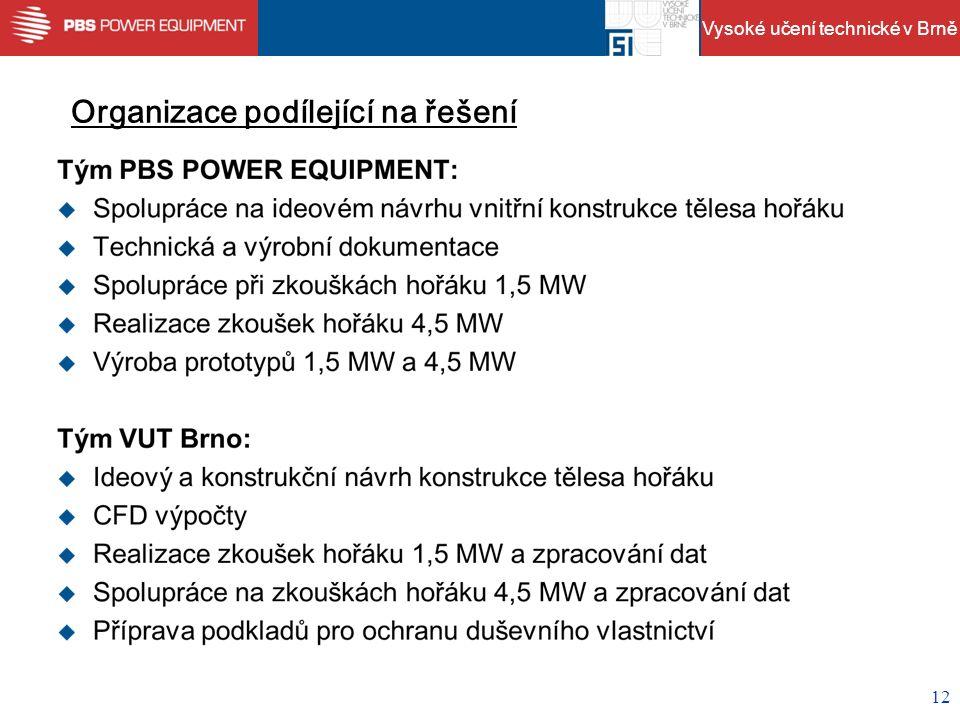 Organizace podílející na řešení 12 Vysoké učení technické v Brně