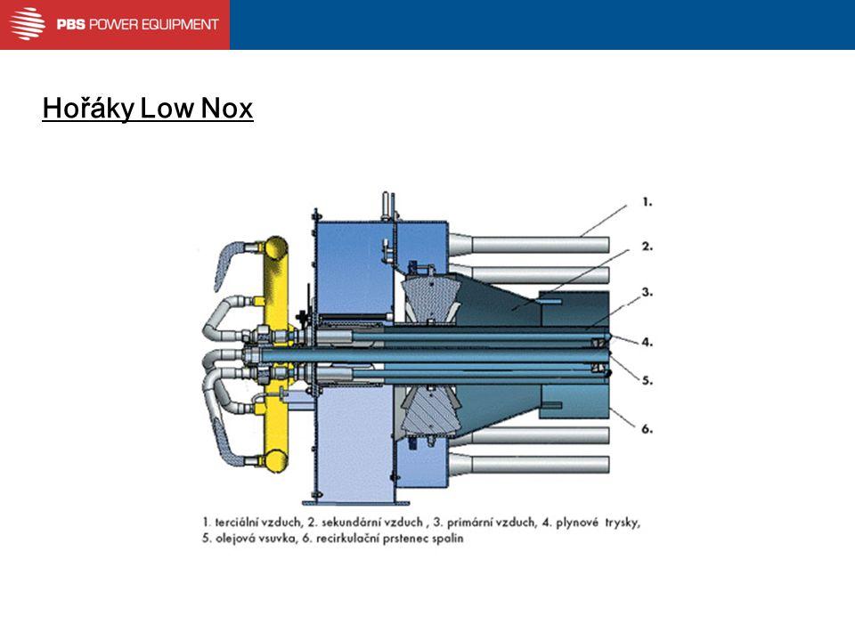 Hořáky Low Nox