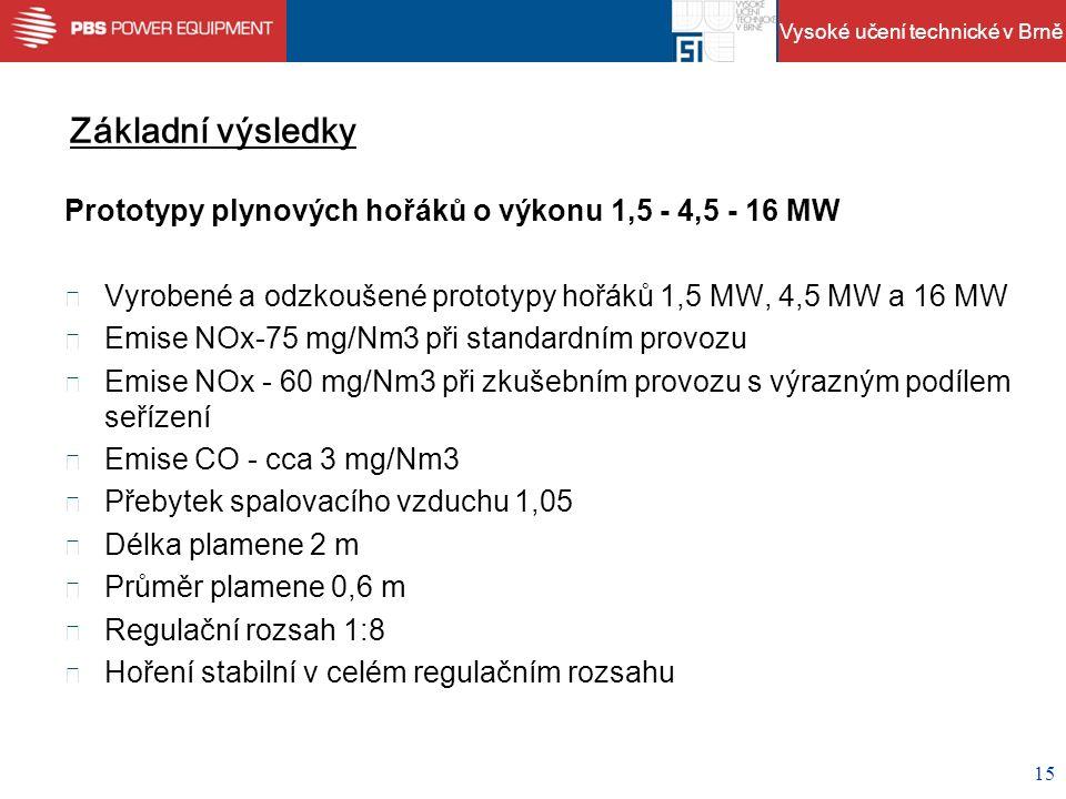 Základní výsledky Prototypy plynových hořáků o výkonu 1,5 - 4,5 - 16 MW u Vyrobené a odzkoušené prototypy hořáků 1,5 MW, 4,5 MW a 16 MW u Emise NOx-75 mg/Nm3 při standardním provozu u Emise NOx - 60 mg/Nm3 při zkušebním provozu s výrazným podílem seřízení u Emise CO - cca 3 mg/Nm3 u Přebytek spalovacího vzduchu 1,05 u Délka plamene 2 m u Průměr plamene 0,6 m u Regulační rozsah 1:8 u Hoření stabilní v celém regulačním rozsahu 15 Vysoké učení technické v Brně