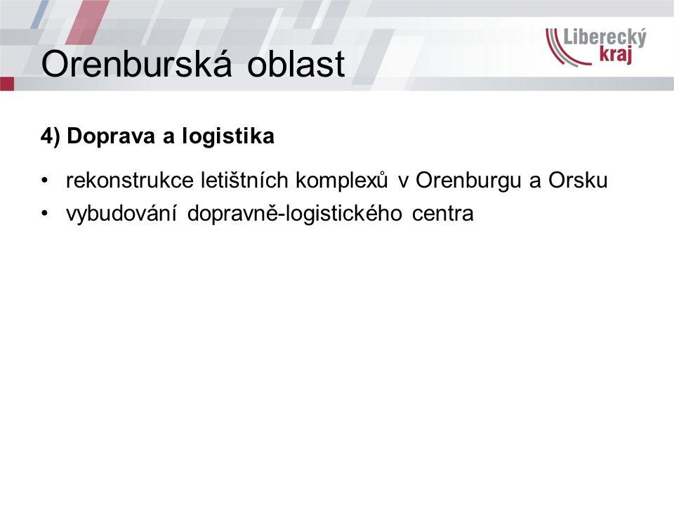 Orenburská oblast 4) Doprava a logistika rekonstrukce letištních komplexů v Orenburgu a Orsku vybudování dopravně-logistického centra