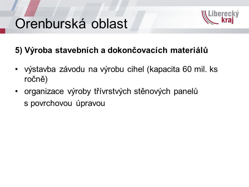 Orenburská oblast 5) Výroba stavebních a dokončovacích materiálů výstavba závodu na výrobu cihel (kapacita 60 mil.