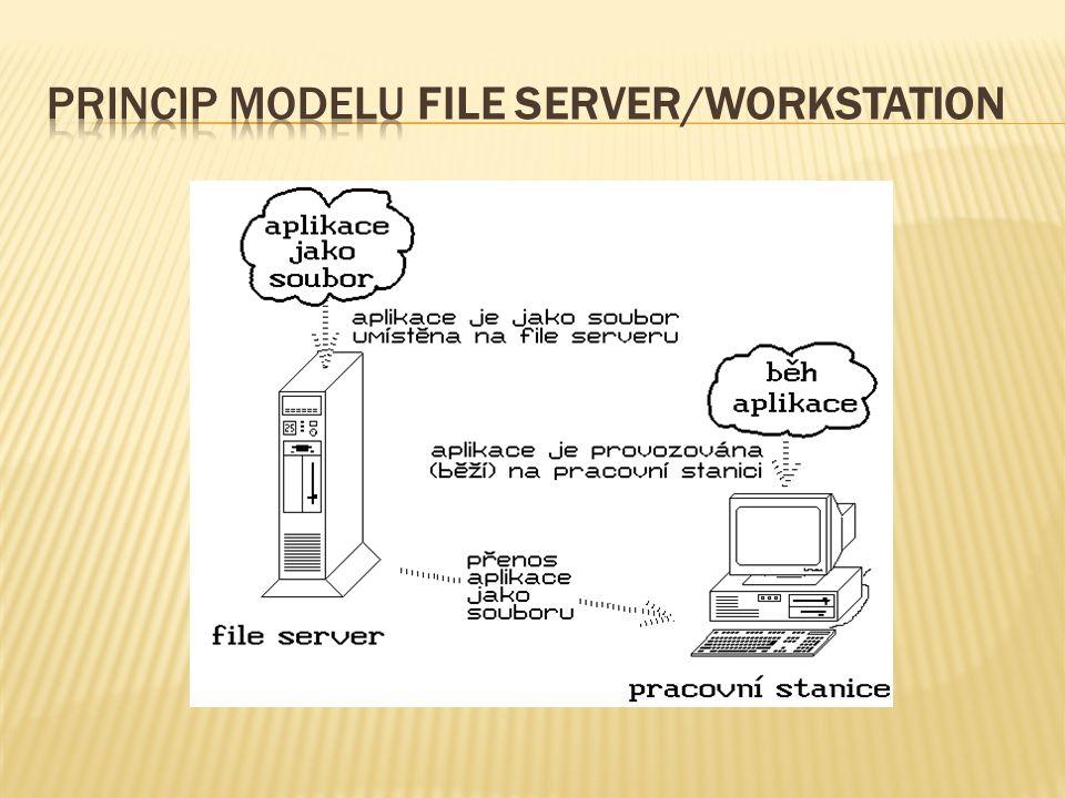 CLIENT/SERVER  Odstraňuje nevýhody předchozího modelu  Minimalizace množství přenášených dat