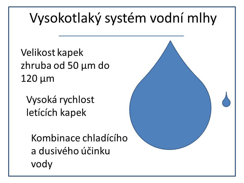 Vysokotlaký systém vodní mlhy Kombinace chladícího a dusivého účinku vody Velikost kapek zhruba od 50 μm do 120 μm Vysoká rychlost letících kapek