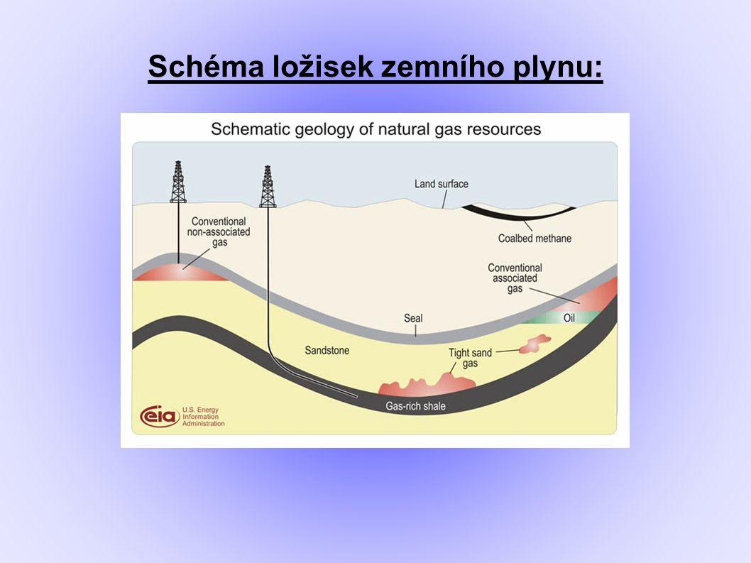 Schéma ložisek zemního plynu: