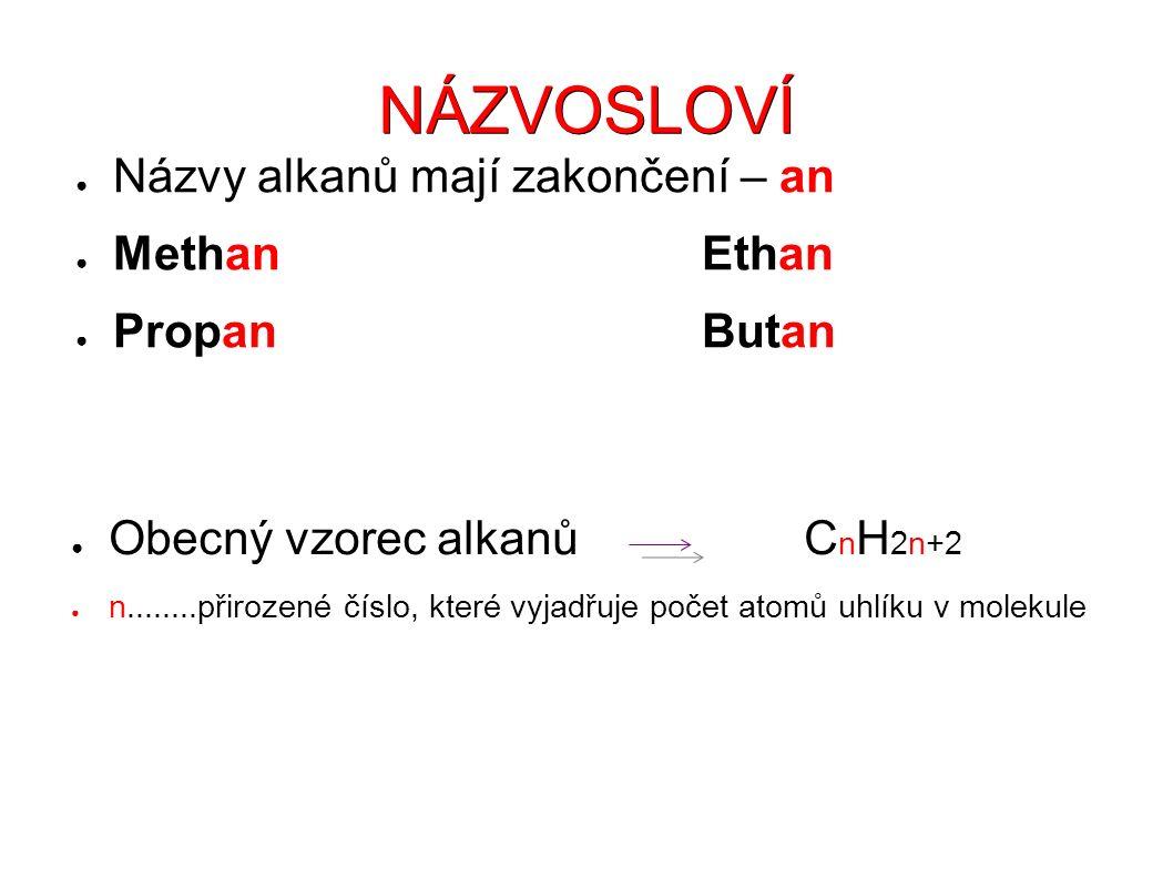 NÁZVOSLOVÍ ● Názvy alkanů mají zakončení – an ● MethanEthan ● PropanButan ● Obecný vzorec alkanů C n H 2n+2 ● n........přirozené číslo, které vyjadřuje počet atomů uhlíku v molekule