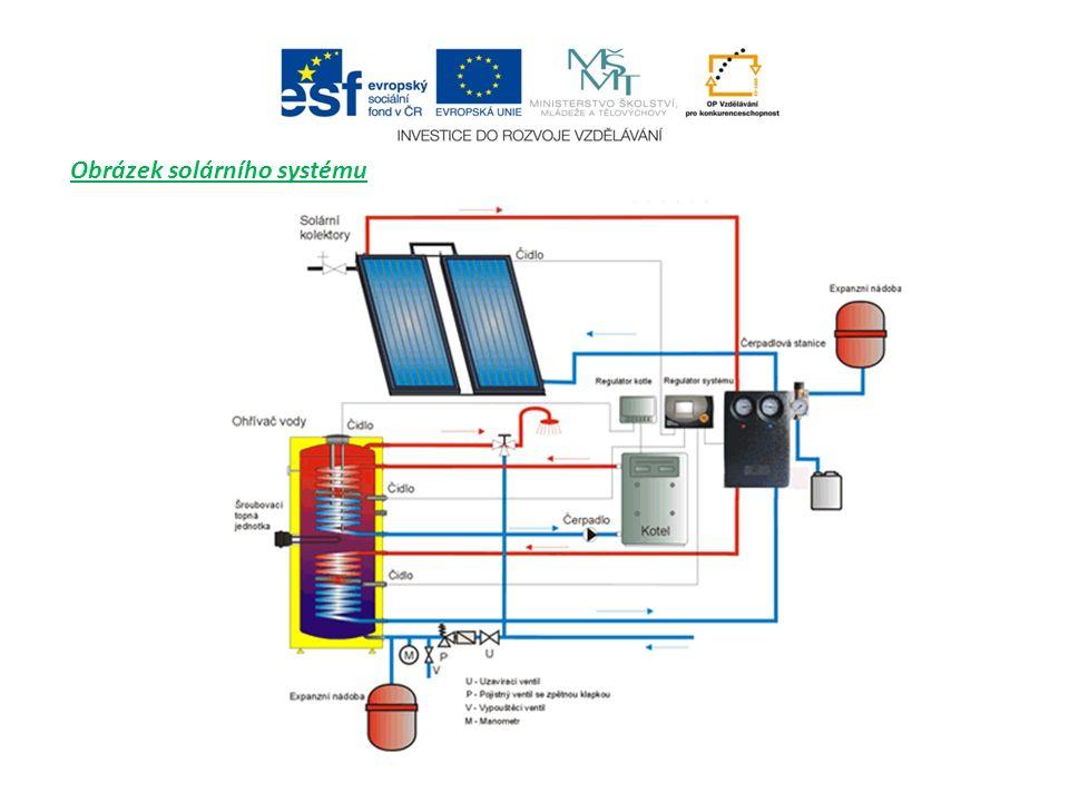 Obrázek solárního systému