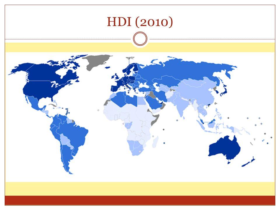 HDI (2010)