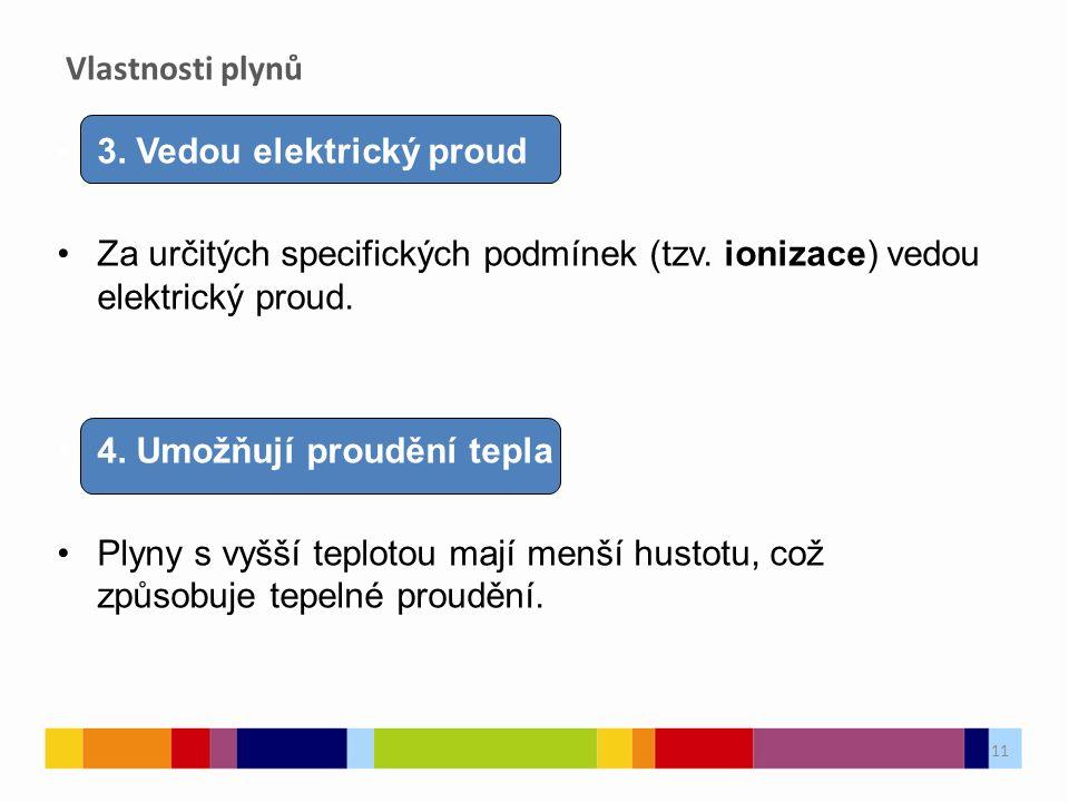 3. Vedou elektrický proud Za určitých specifických podmínek (tzv.