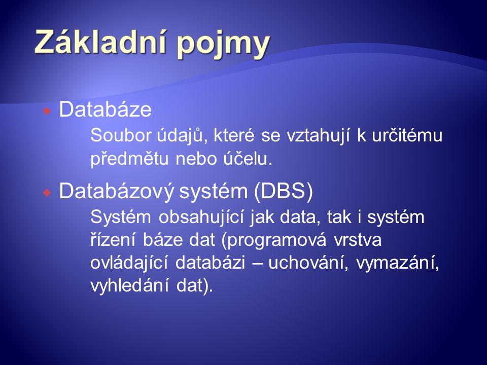 Databáze Soubor údajů, které se vztahují k určitému předmětu nebo účelu.