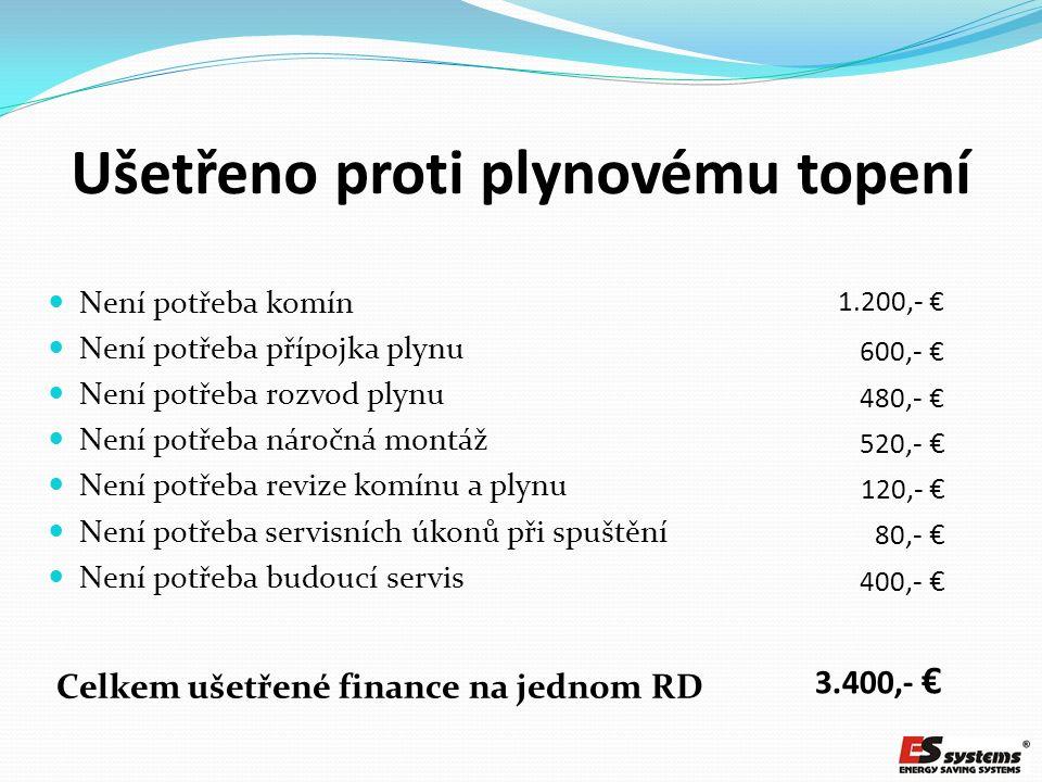 Ušetřeno proti plynovému topení Není potřeba komín Není potřeba přípojka plynu Není potřeba rozvod plynu Není potřeba náročná montáž Není potřeba revize komínu a plynu Není potřeba servisních úkonů při spuštění Není potřeba budoucí servis Celkem ušetřené finance na jednom RD 1.200,- € 600,- € 480,- € 520,- € 120,- € 80,- € 400,- € 3.400,- €