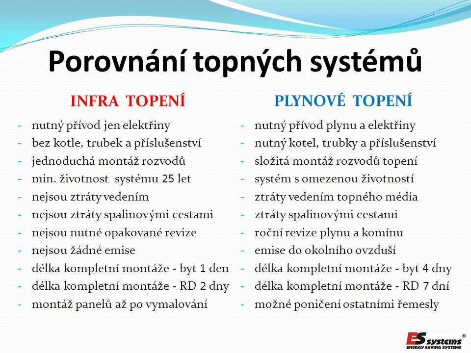 Porovnání topných systémů INFRA TOPENÍ PLYNOVÉ TOPENÍ - nutný přívod jen elektřiny - bez kotle, trubek a příslušenství - jednoduchá montáž rozvodů - min.