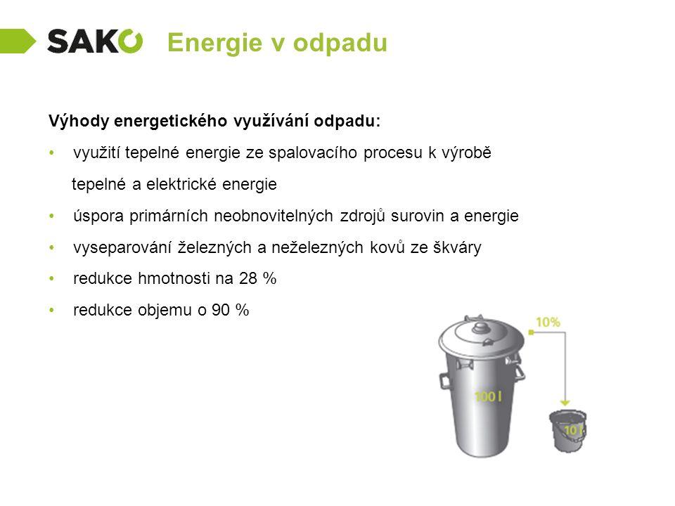 Energie v odpadu Výhody energetického využívání odpadu: využití tepelné energie ze spalovacího procesu k výrobě tepelné a elektrické energie úspora primárních neobnovitelných zdrojů surovin a energie vyseparování železných a neželezných kovů ze škváry redukce hmotnosti na 28 % redukce objemu o 90 %