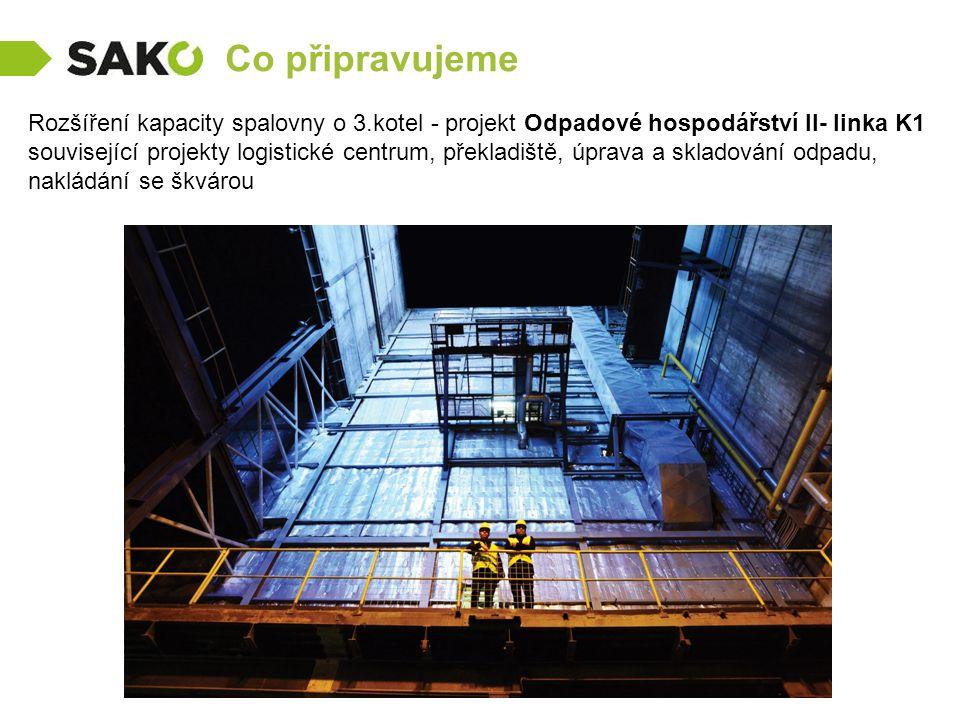 Co připravujeme Rozšíření kapacity spalovny o 3.kotel - projekt Odpadové hospodářství II- linka K1 související projekty logistické centrum, překladiště, úprava a skladování odpadu, nakládání se škvárou
