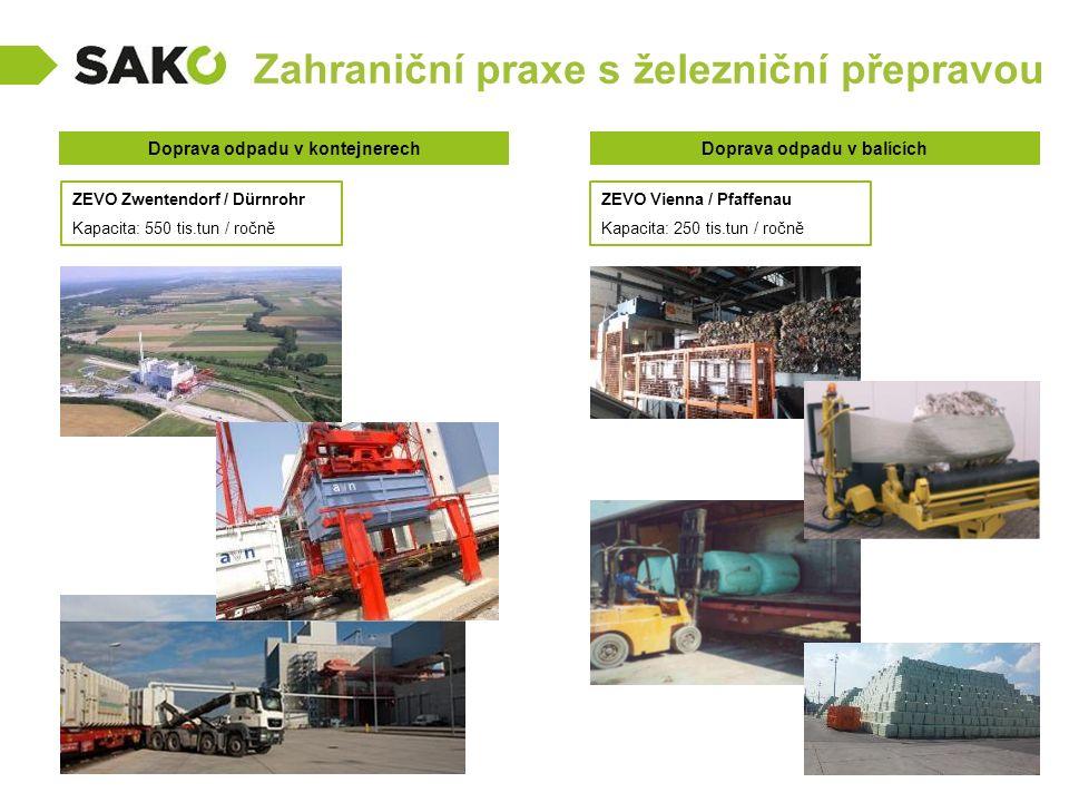 Zahraniční praxe s železniční přepravou Doprava odpadu v kontejnerech ZEVO Zwentendorf / Dürnrohr Kapacita: 550 tis.tun / ročně Doprava odpadu v balících ZEVO Vienna / Pfaffenau Kapacita: 250 tis.tun / ročně