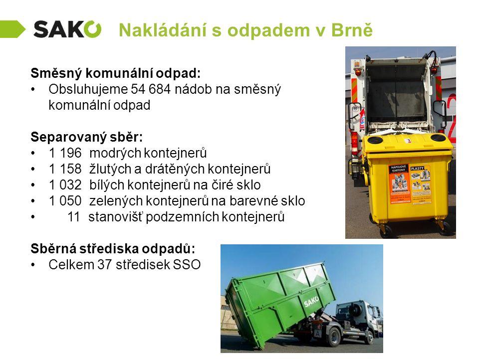 Nakládání s odpadem v Brně Směsný komunální odpad: Obsluhujeme 54 684 nádob na směsný komunální odpad Separovaný sběr: 1 196 modrých kontejnerů 1 158 žlutých a drátěných kontejnerů 1 032 bílých kontejnerů na čiré sklo 1 050 zelených kontejnerů na barevné sklo 11 stanovišť podzemních kontejnerů Sběrná střediska odpadů: Celkem 37 středisek SSO