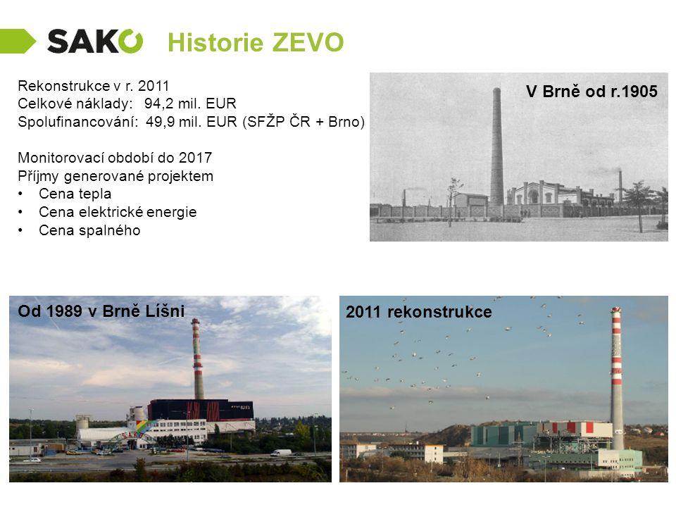 Historie ZEVO Rekonstrukce v r. 2011 Celkové náklady: 94,2 mil. EUR Spolufinancování: 49,9 mil. EUR (SFŽP ČR + Brno) Monitorovací období do 2017 Příjm