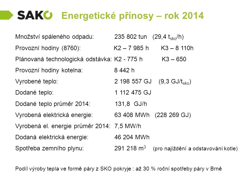 Energetické přínosy – rok 2014 Množství spáleného odpadu: 235 802 tun (29,4 t sko /h) Provozní hodiny (8760): K2 – 7 985 h K3 – 8 110h Plánovaná technologická odstávka: K2 - 775 h K3 – 650 Provozní hodiny kotelna: 8 442 h Vyrobené teplo:2 198 557 GJ (9,3 GJ/t sko ) Dodané teplo: 1 112 475 GJ Dodané teplo průměr 2014: 131,8 GJ/h Vyrobená elektrická energie: 63 408 MWh (228 269 GJ) Vyrobená el.