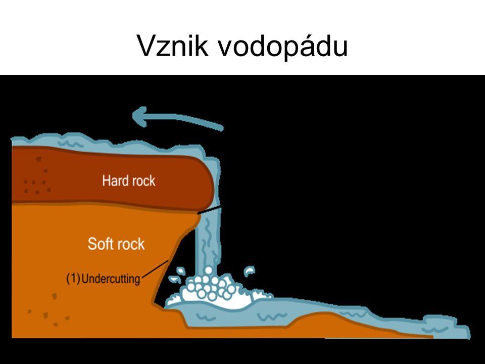 Vznik vodopádu