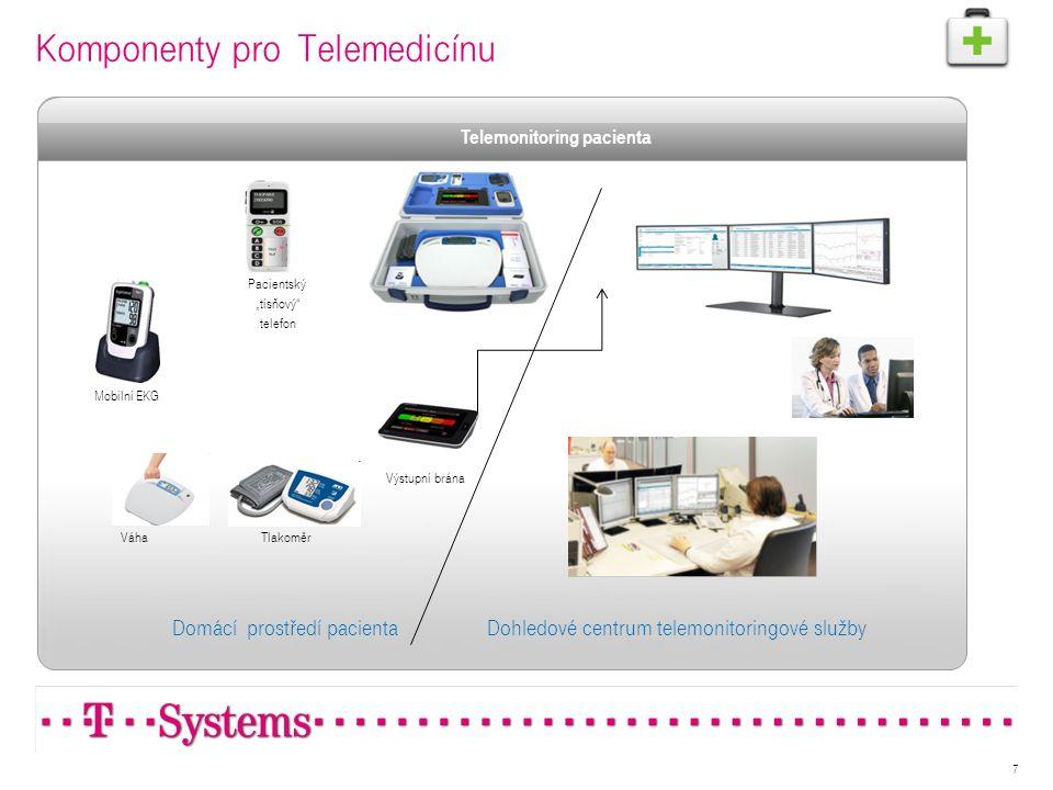 """7 Telemonitoring pacienta Váha Tlakoměr Pacientský """"tísňový telefon Mobilní EKG Domácí prostředí pacientaDohledové centrum telemonitoringové služby Výstupní brána Komponenty pro Telemedicínu"""