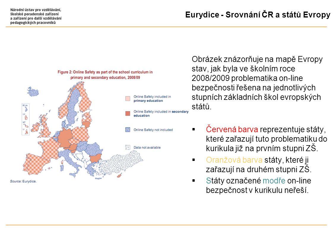 Obrázek znázorňuje na mapě Evropy stav, jak byla ve školním roce 2008/2009 problematika on-line bezpečnosti řešena na jednotlivých stupních základních