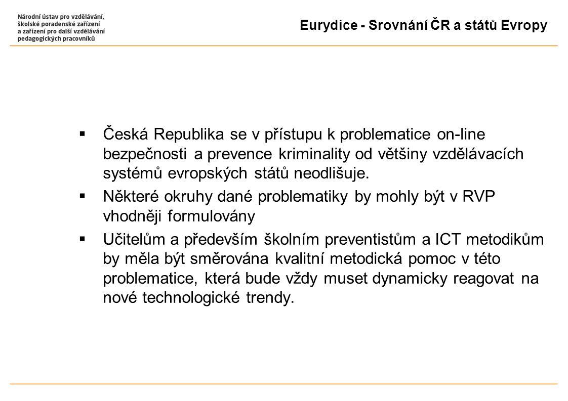  Česká Republika se v přístupu k problematice on-line bezpečnosti a prevence kriminality od většiny vzdělávacích systémů evropských států neodlišuje.