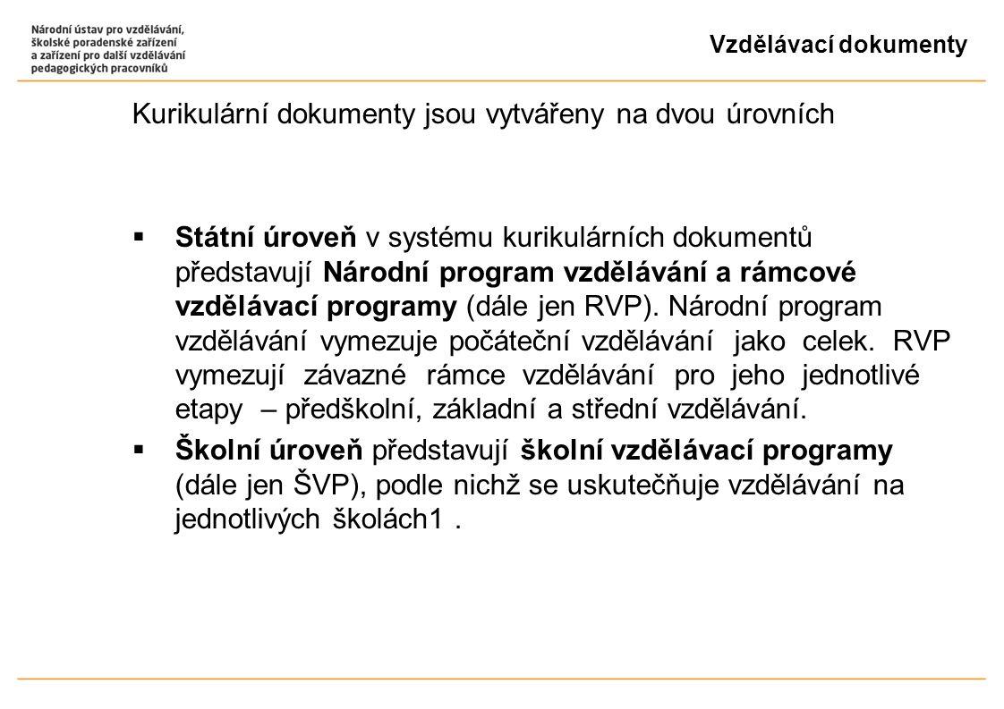 Vzdělávací dokumenty Kurikulární dokumenty jsou vytvářeny na dvou úrovních  Státní úroveň v systému kurikulárních dokumentů představují Národní program vzdělávání a rámcové vzdělávací programy (dále jen RVP).