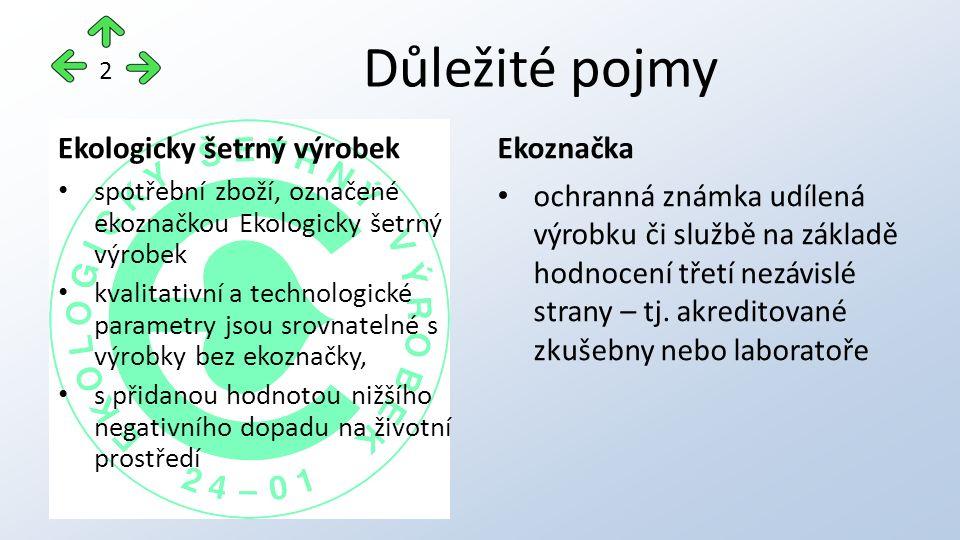 Důležité pojmy Ekologicky šetrný výrobek spotřební zboží, označené ekoznačkou Ekologicky šetrný výrobek kvalitativní a technologické parametry jsou sr