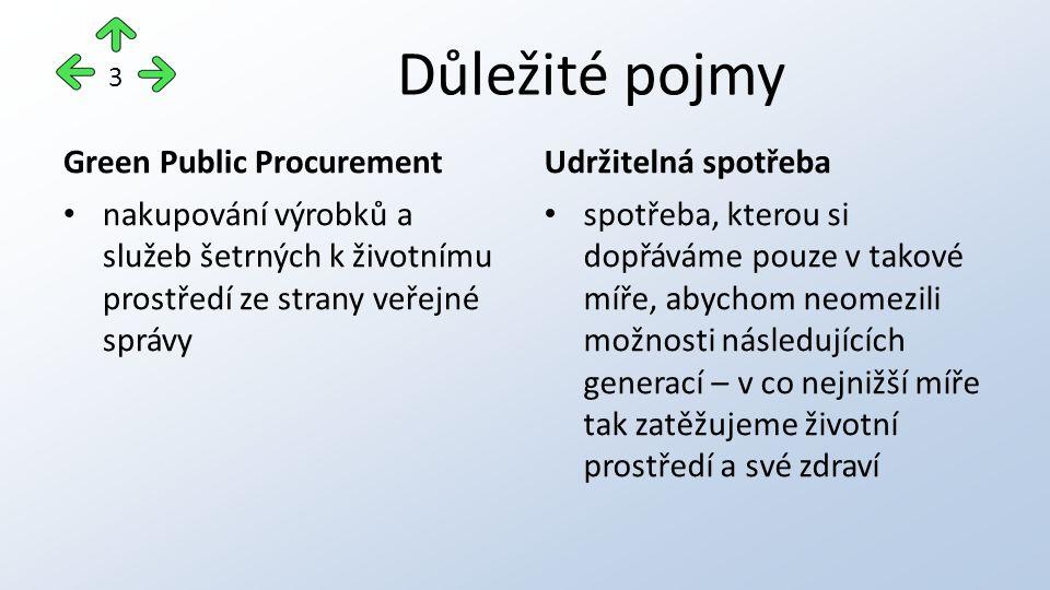 Důležité pojmy Green Public Procurement nakupování výrobků a služeb šetrných k životnímu prostředí ze strany veřejné správy Udržitelná spotřeba spotře