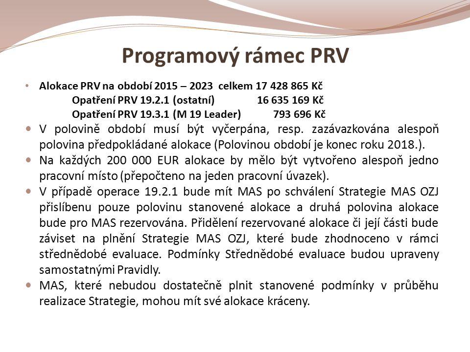 Programový rámec PRV Alokace PRV na období 2015 – 2023 celkem 17 428 865 Kč Opatření PRV 19.2.1 (ostatní) 16 635 169 Kč Opatření PRV 19.3.1 (M 19 Leader) 793 696 Kč V polovině období musí být vyčerpána, resp.