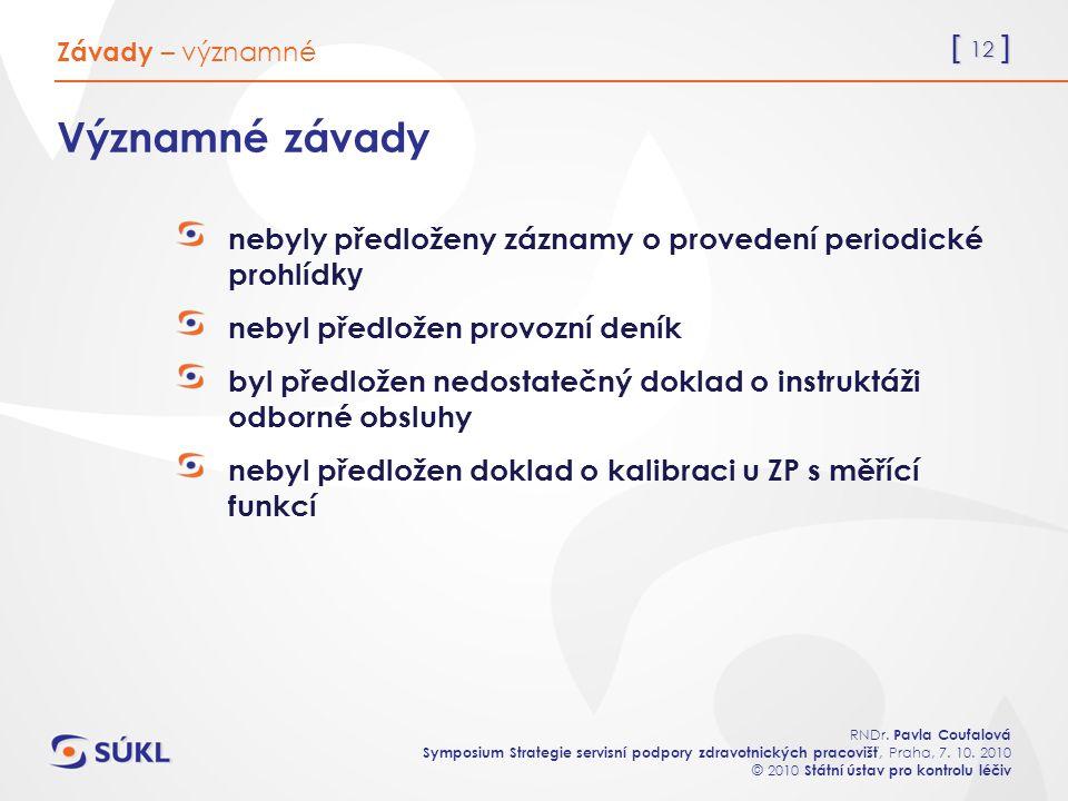 [ 12 ] RNDr. Pavla Coufalová Symposium Strategie servisní podpory zdravotnických pracovišť, Praha, 7. 10. 2010 © 2010 Státní ústav pro kontrolu léčiv