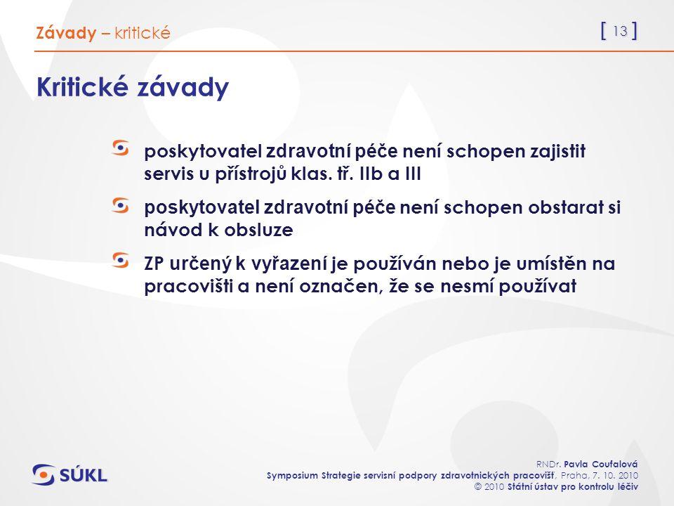 [ 13 ] RNDr. Pavla Coufalová Symposium Strategie servisní podpory zdravotnických pracovišť, Praha, 7. 10. 2010 © 2010 Státní ústav pro kontrolu léčiv