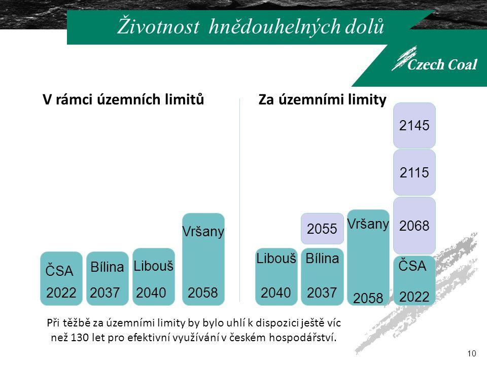 Při těžbě za územními limity by bylo uhlí k dispozici ještě víc než 130 let pro efektivní využívání v českém hospodářství. V rámci územních limitů Za