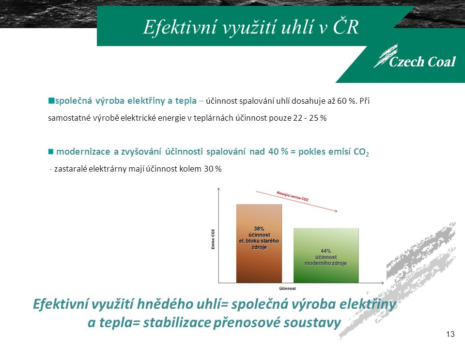 Efektivní využití uhlí v ČR Efektivní využití hnědého uhlí= společná výroba elektřiny a tepla= stabilizace přenosové soustavy společná výroba elektřin