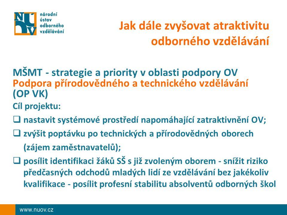 Jak dále zvyšovat atraktivitu odborného vzdělávání MŠMT - strategie a priority v oblasti podpory OV Podpora přírodovědného a technického vzdělávání (OP VK) Cíl projektu:  nastavit systémové prostředí napomáhající zatraktivnění OV;  zvýšit poptávku po technických a přírodovědných oborech (zájem zaměstnavatelů);  posílit identifikaci žáků SŠ s již zvoleným oborem - snížit riziko předčasných odchodů mladých lidí ze vzdělávání bez jakékoliv kvalifikace - posílit profesní stabilitu absolventů odborných škol