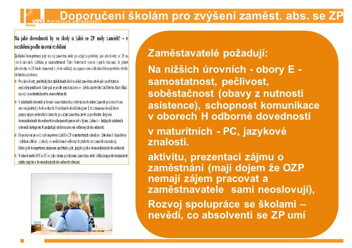 Doporučení školám pro zvýšení zaměst. abs.
